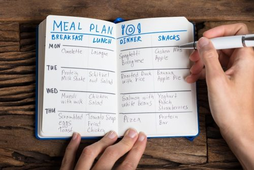 Make a Menu Plan Meal Plan